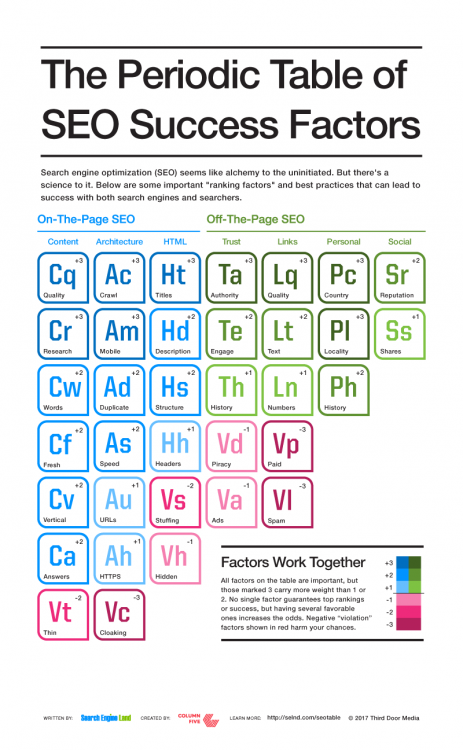 2017-SEL_SEO_Periodic_Table_condensed.thumb.png.8976361c4e96b1b23b248425603a8f6e.png