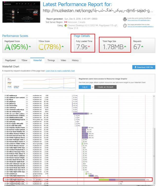 Screenshot_2018-12-09 GTmetrix Performance Report A (95%) C (78%).jpg