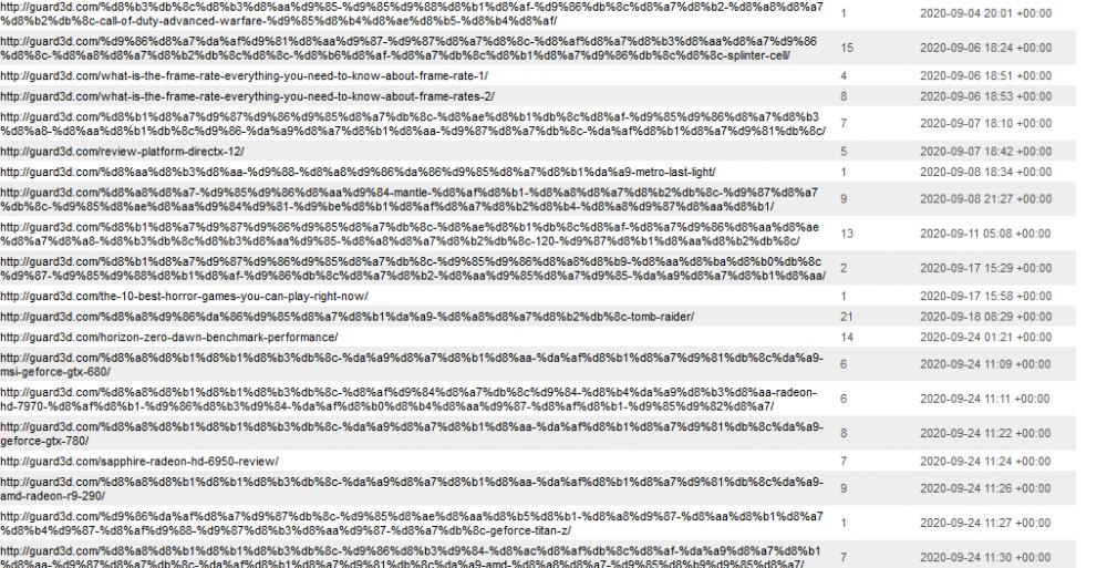 Screenshot_2020-09-30 XML Sitemap(1).png